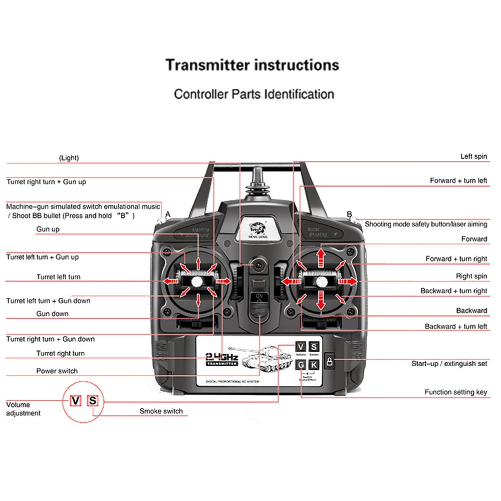 6.0 Function Mainboard + 2.4G Transmitter Remote Control System Set for Heng Long 1/16 Rc Car Tank Model