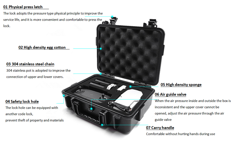 STARTRC Waterproof Sealed Suitcase Portable Storage Bag Carrying Case Handbag for DJI Mavic Mini RC Drone
