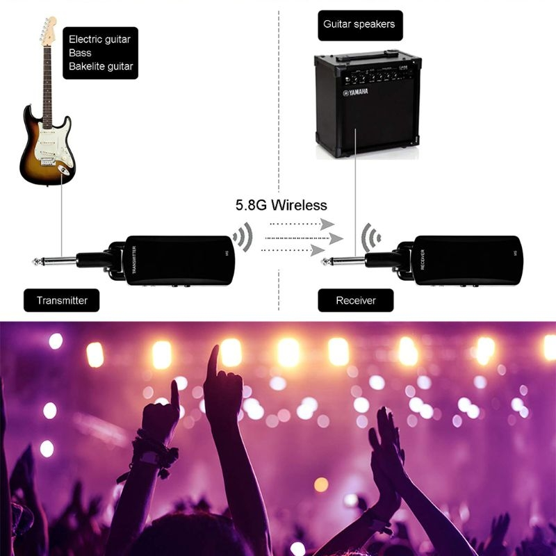 Meideal M5 5.8Ghz Rechargeable Guitar System Wireless Audio Transmitter Receiver